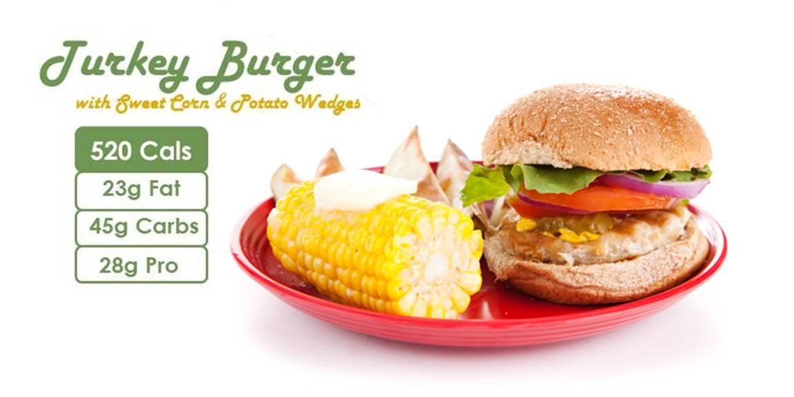 Menu Labeling for Turkey Burger